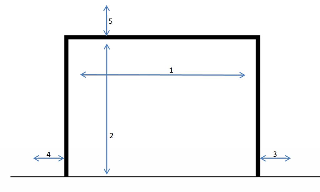 garage door measurement guide