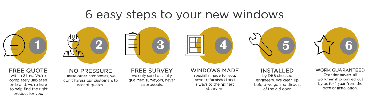 6 simple steps to new windows with Evander