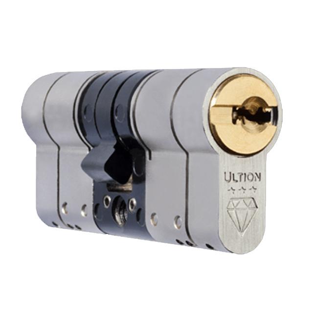 ultion British standard lock against blowtorch