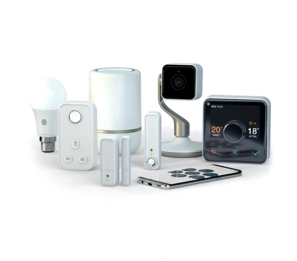 smart home and home security options